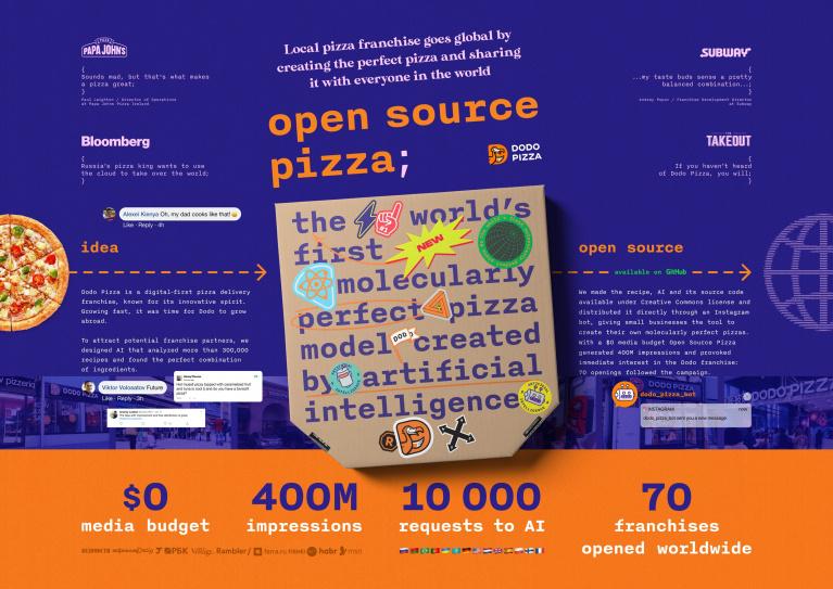Dodo open source pizza